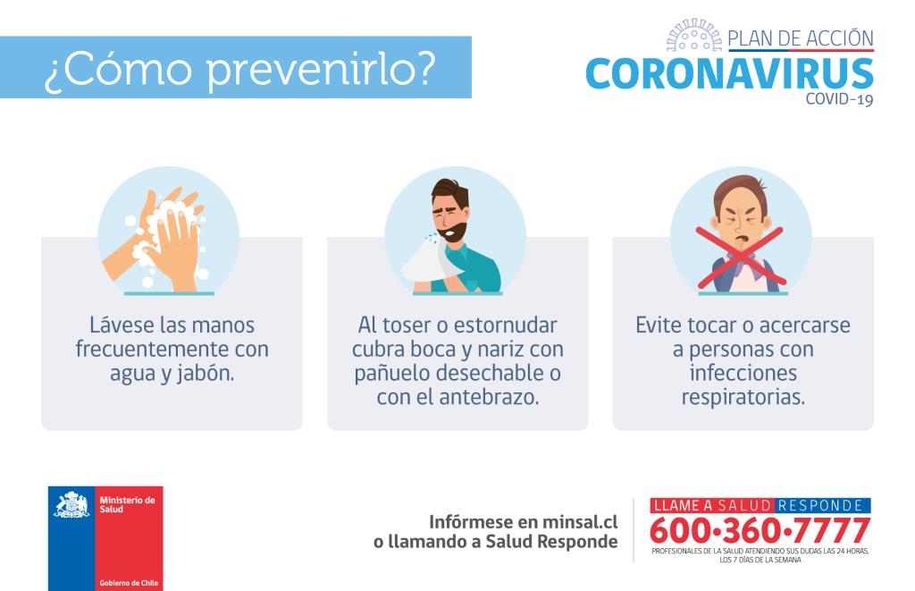 coronavirus_como-prevenirlo